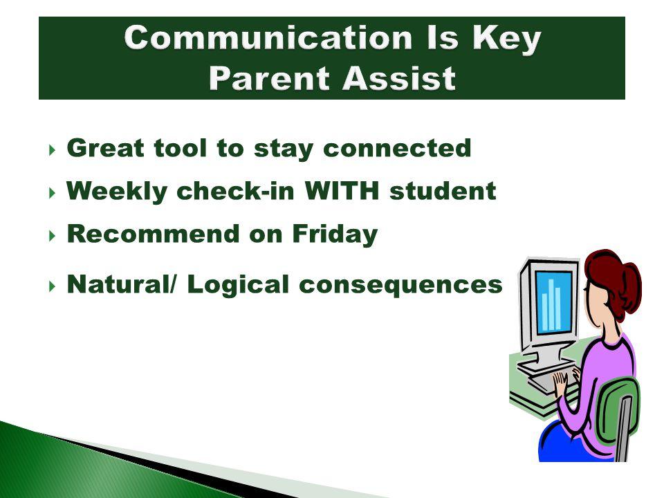 Communication Is Key Parent Assist