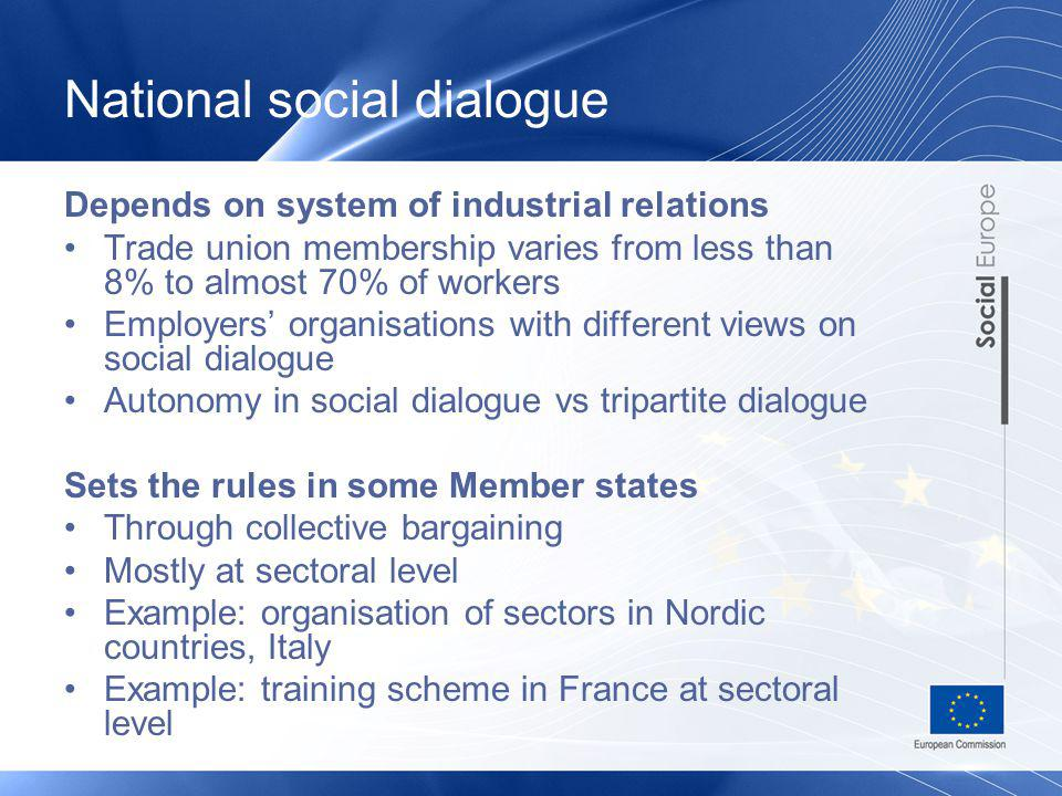 National social dialogue