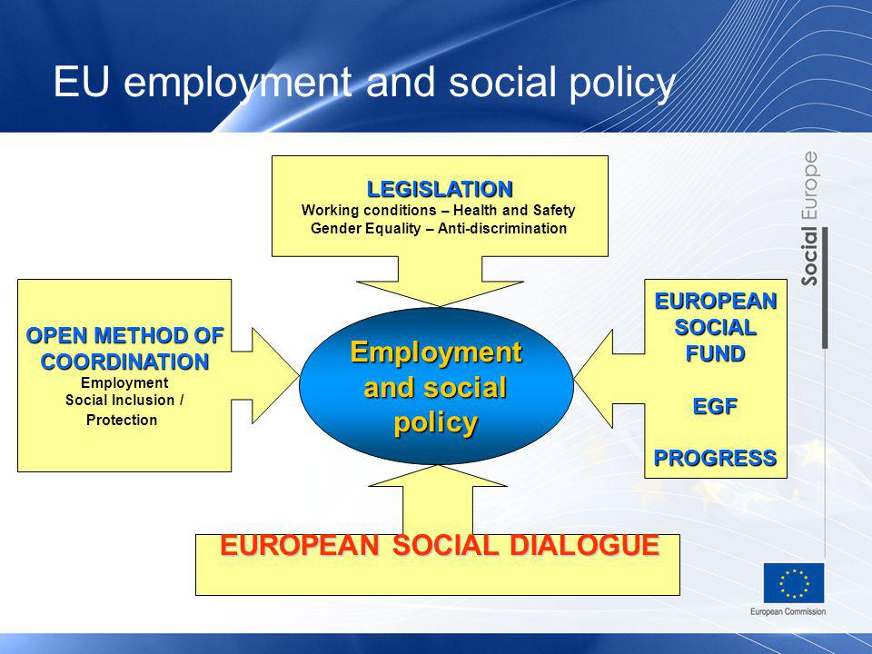 EU employment and social policy