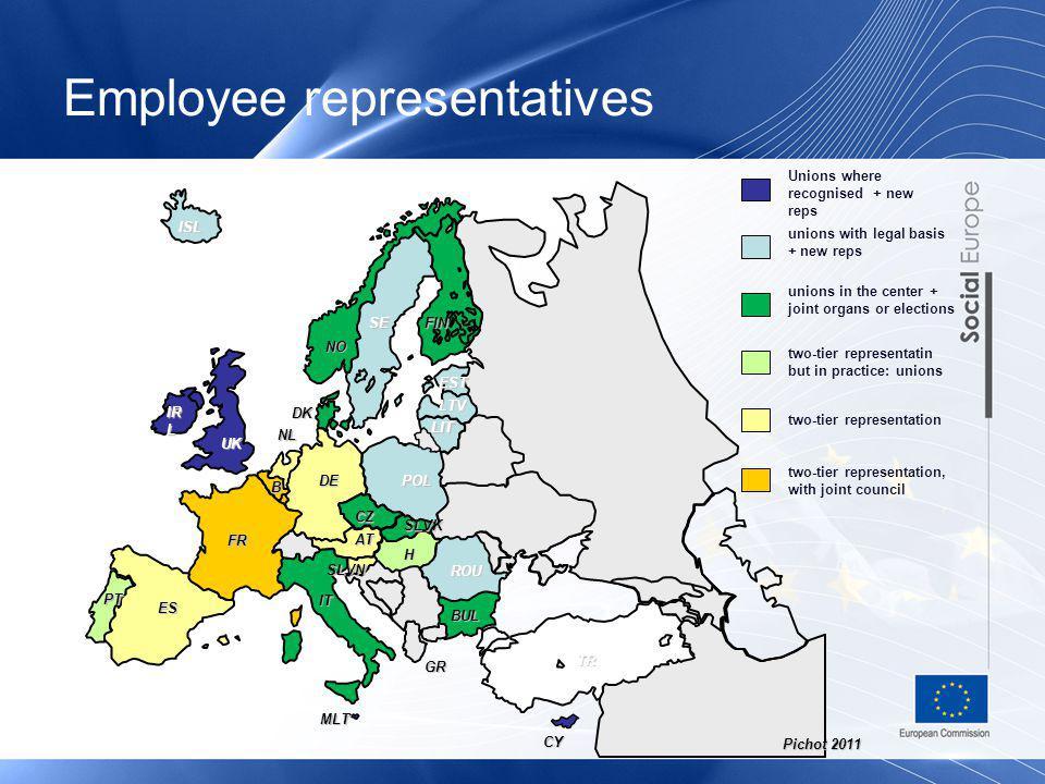 Employee representatives