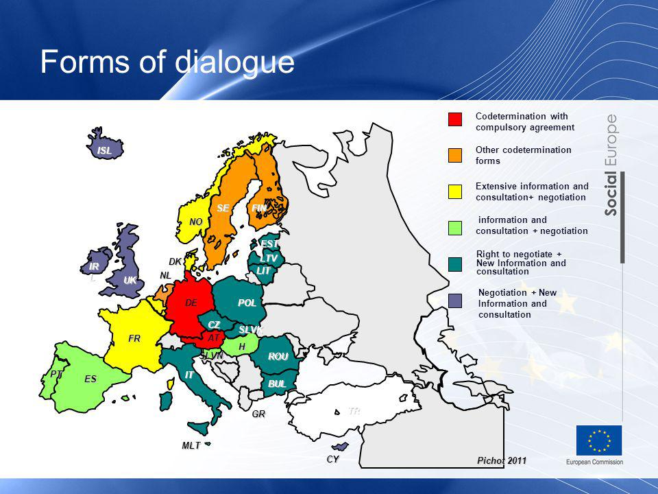 Forms of dialogue Codetermination with compulsory agreement ISL