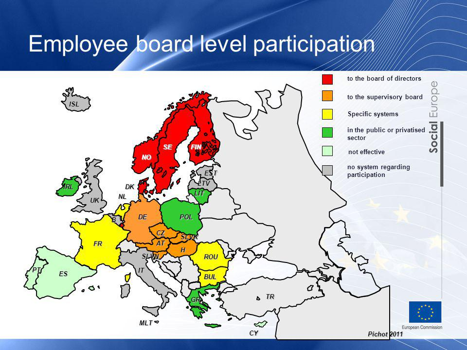 Employee board level participation