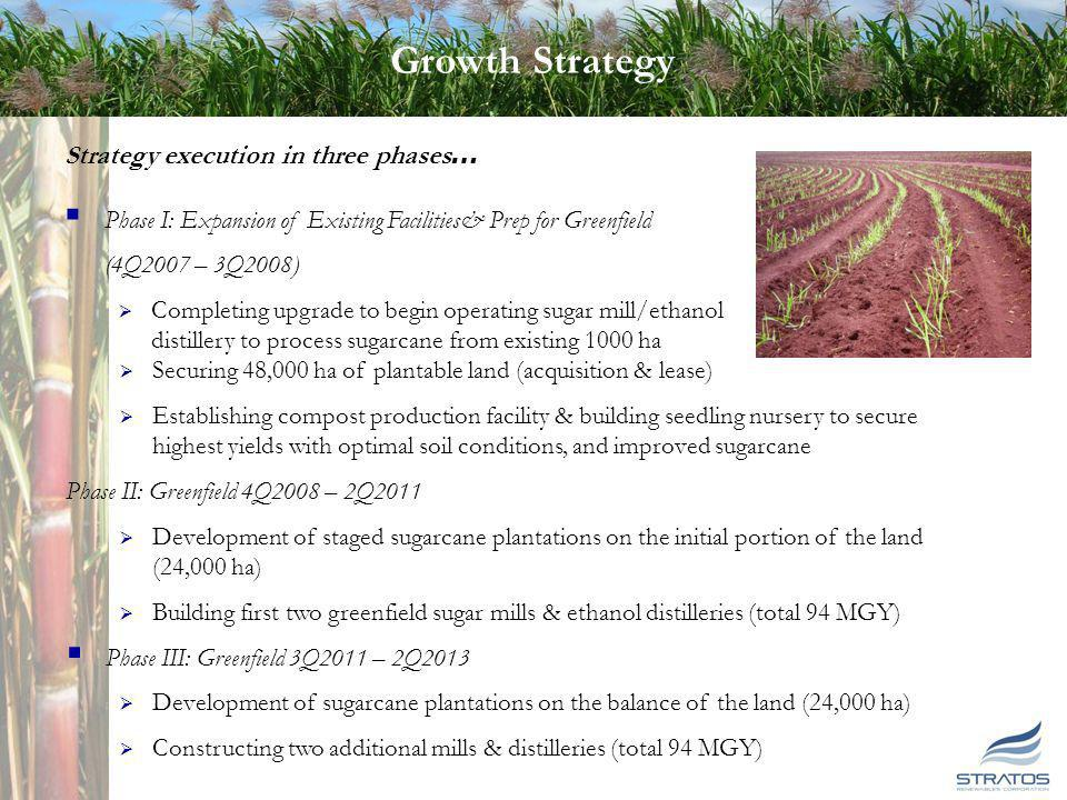 Feedstock Strategy Stratos plans to secure sugarcane feedstock from a combination of owned or leased lands, and third-party growers.
