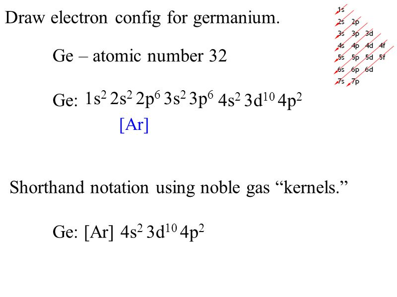 Draw electron config for germanium.