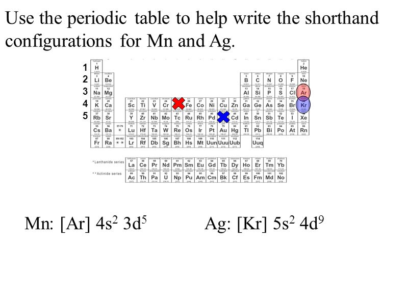 Use the periodic table to help write the shorthand configurations for Mn and Ag.