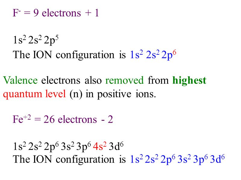 F- = 9 electrons + 1 1s2 2s2 2p5. The ION configuration is 1s2 2s2 2p6.
