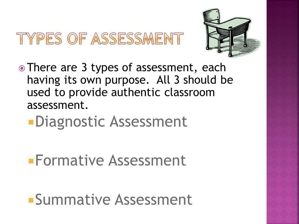 Types of assessment Diagnostic Assessment Formative Assessment