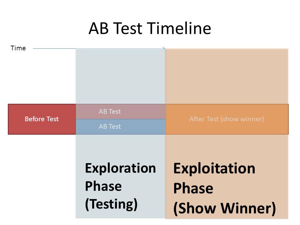 After Test (show winner)
