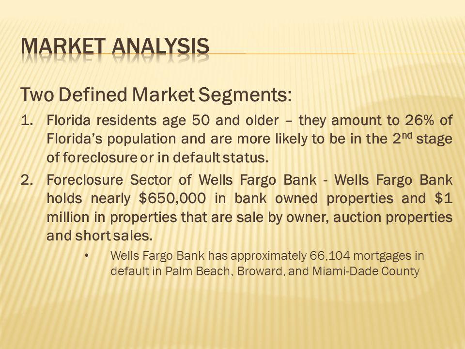 Market Analysis Two Defined Market Segments: