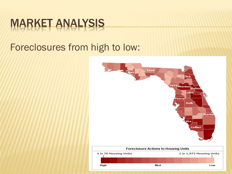 Market Analysis Foreclosures from high to low: