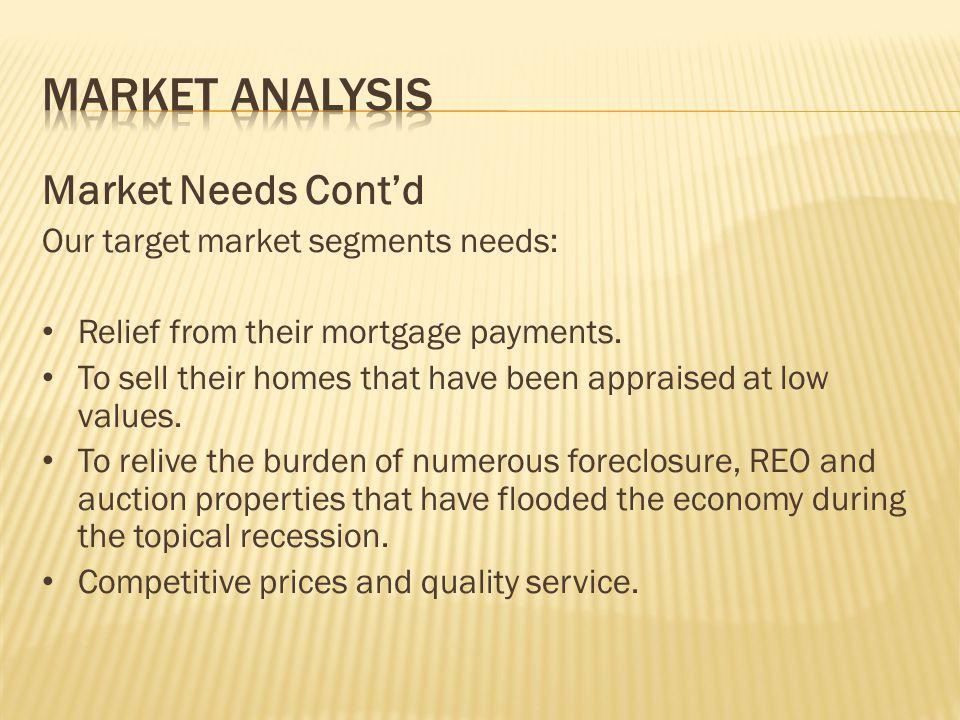 Market Analysis Market Needs Cont'd Our target market segments needs: