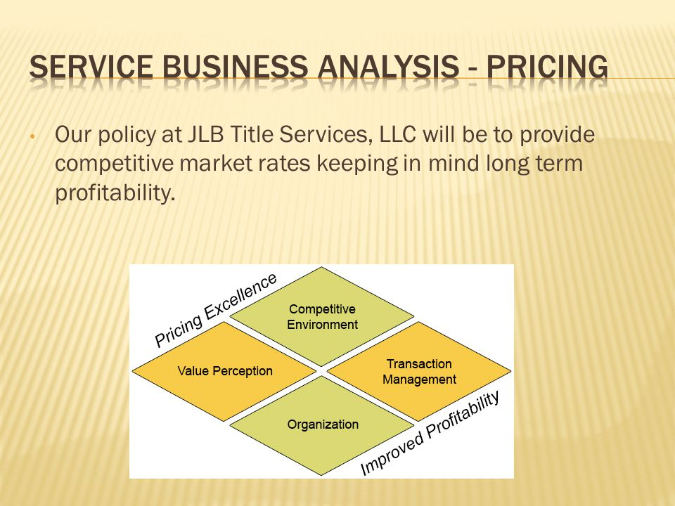 Service Business Analysis - Pricing