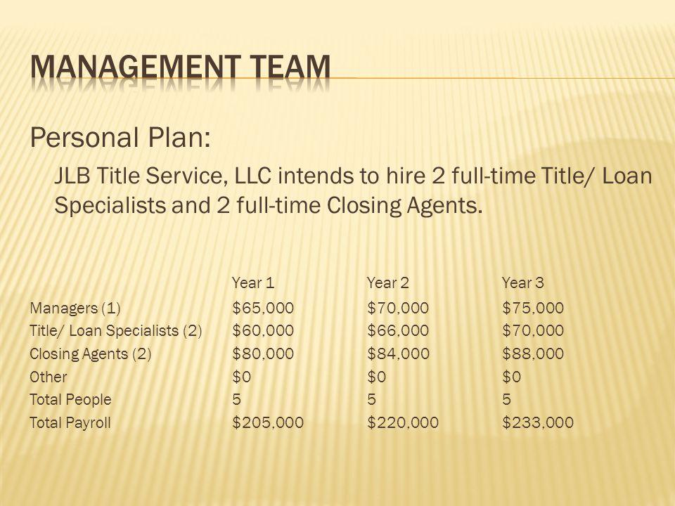 Management Team Personal Plan: Year 1 Year 2 Year 3