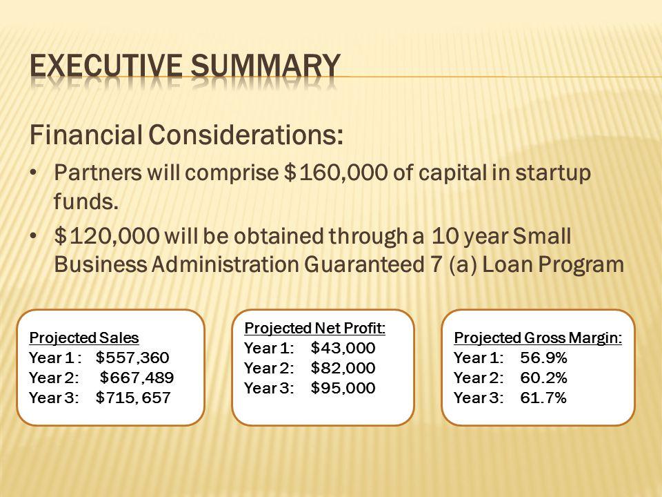 Executive Summary Financial Considerations: