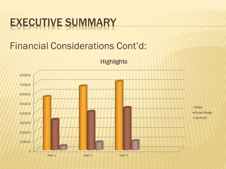 Executive Summary Financial Considerations Cont'd: Highlights
