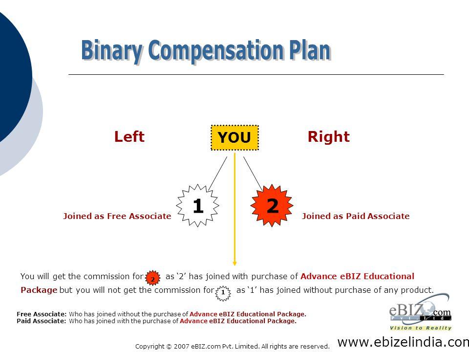 Binary Compensation Plan