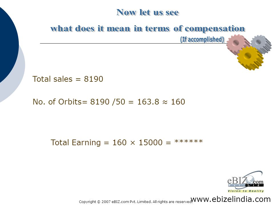 what does it mean in terms of compensation