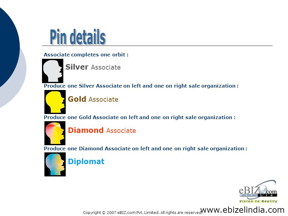 Copyright © 2007 eBIZ.com Pvt. Limited. All rights are reserved.