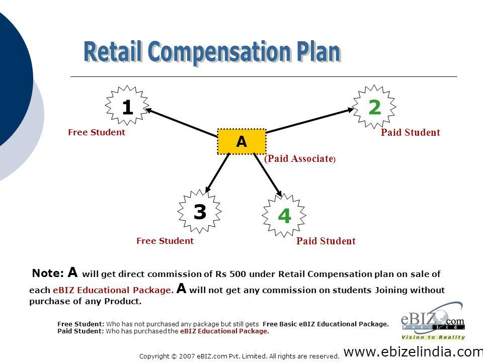 Retail Compensation Plan