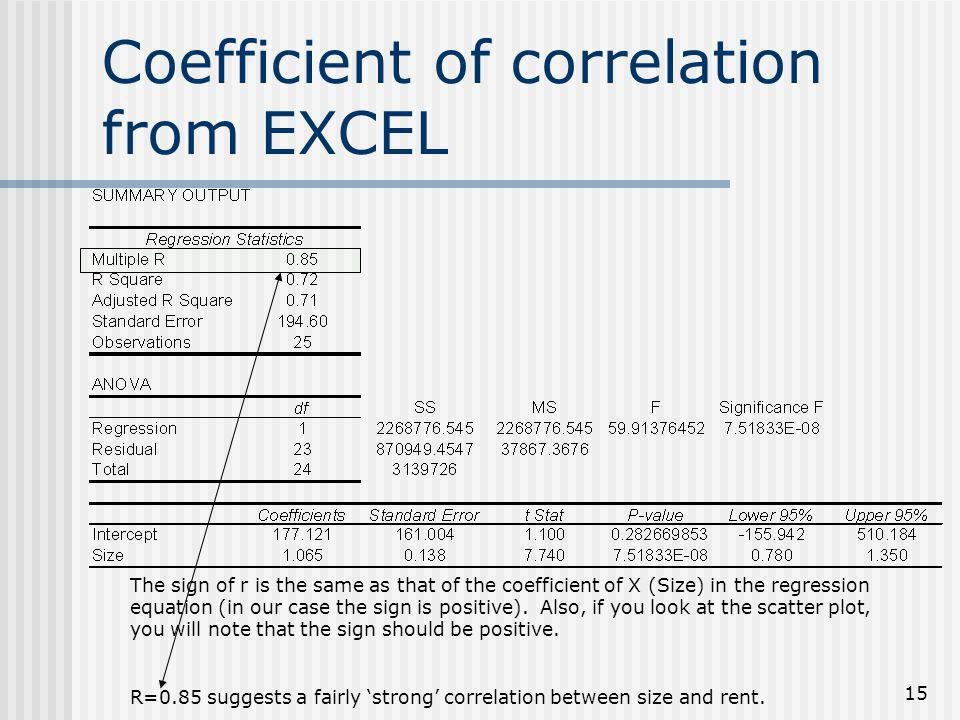 Coefficient of correlation from EXCEL