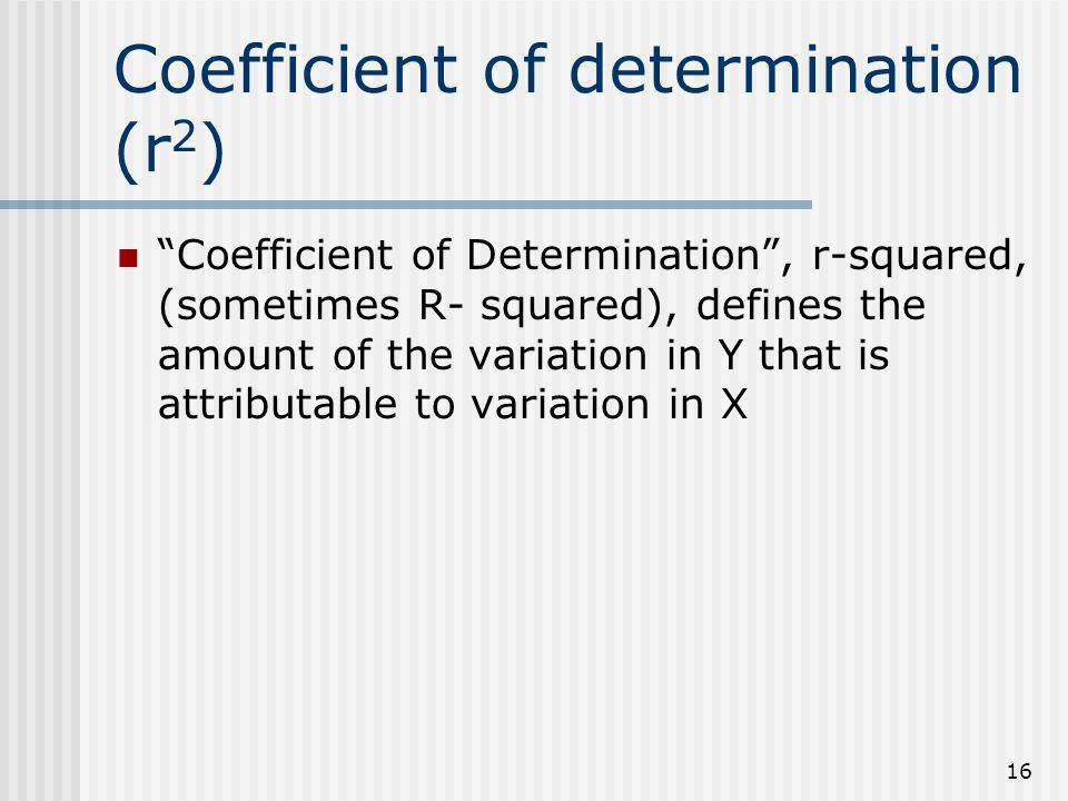 Coefficient of determination (r2)