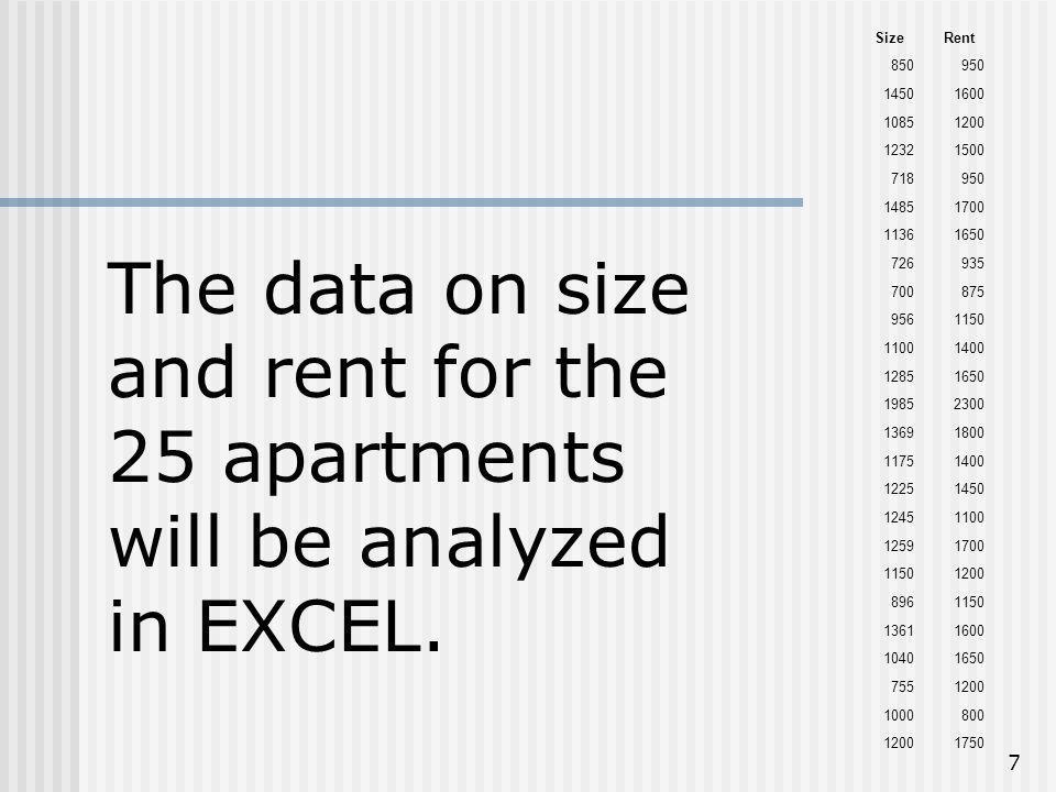 Size Rent. 850. 950. 1450. 1600. 1085. 1200. 1232. 1500. 718. 1485. 1700. 1136. 1650. 726.
