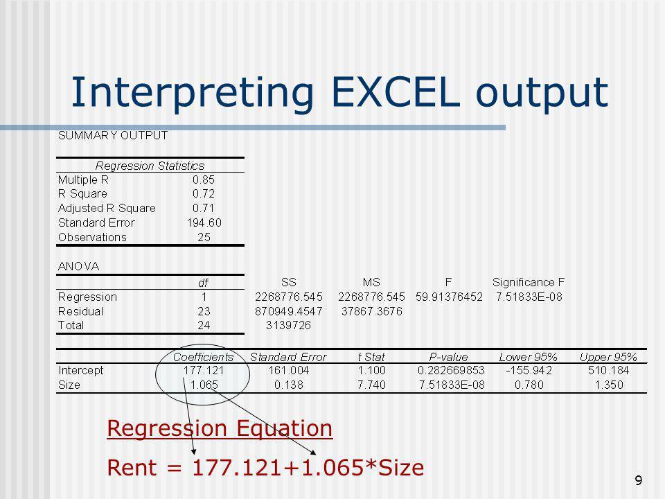 Interpreting EXCEL output