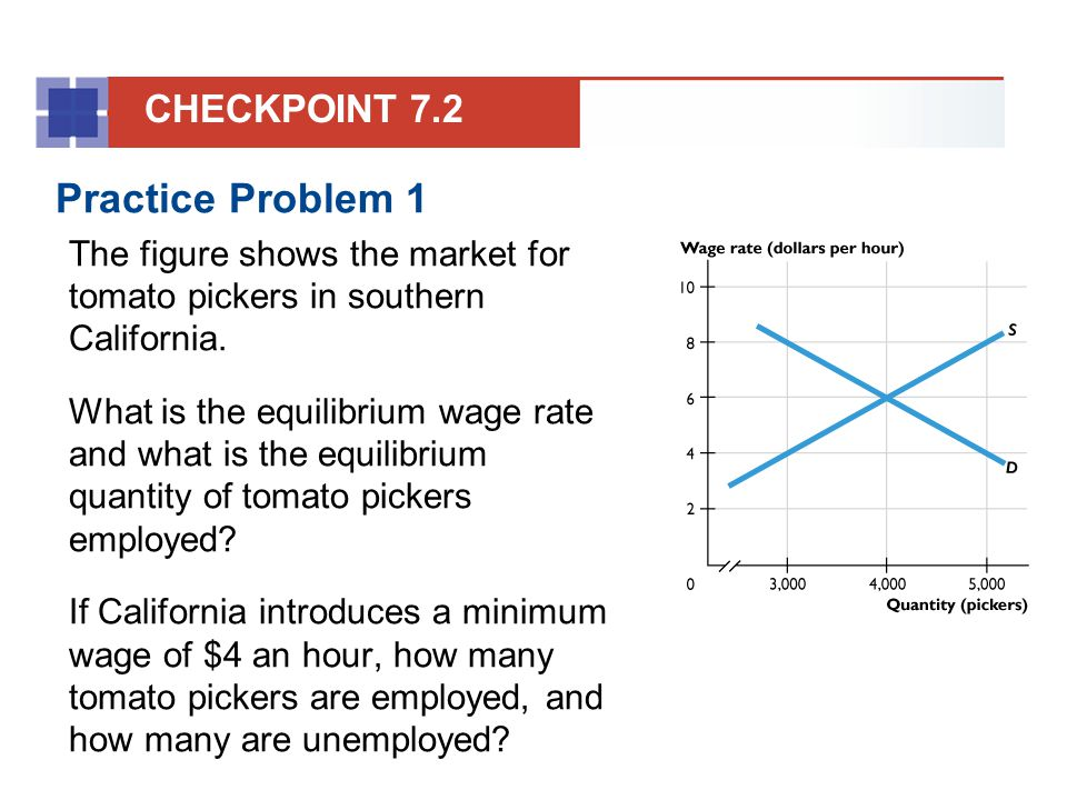Practice Problem 1 CHECKPOINT 7.2