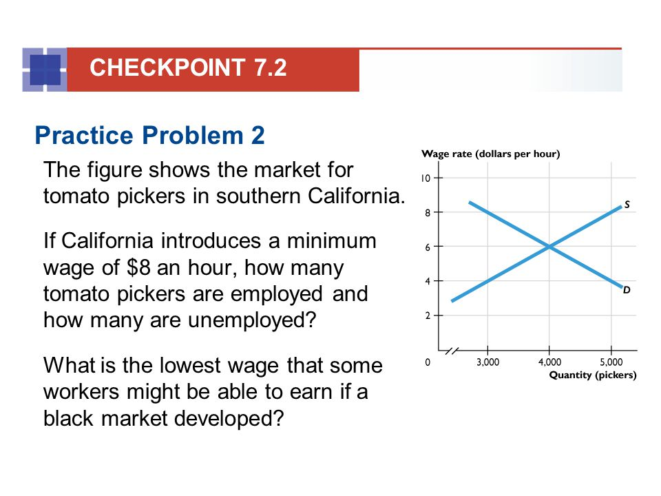 Practice Problem 2 CHECKPOINT 7.2