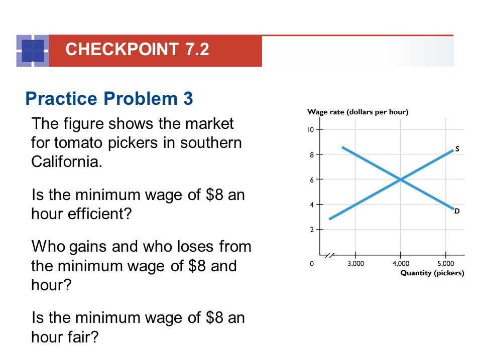 Practice Problem 3 CHECKPOINT 7.2