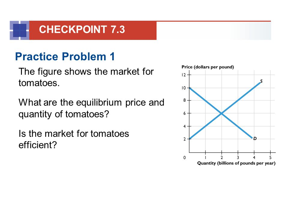Practice Problem 1 CHECKPOINT 7.3