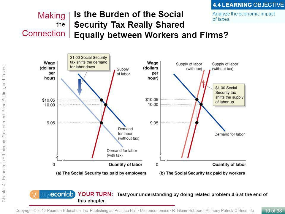 4.4 LEARNING OBJECTIVE Making the Connection. Is the Burden of the Social Security Tax Really Shared Equally between Workers and Firms
