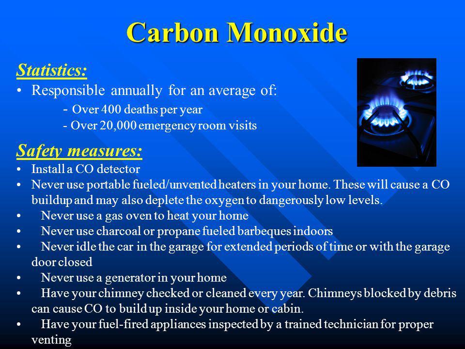 Carbon Monoxide Statistics: Safety measures: