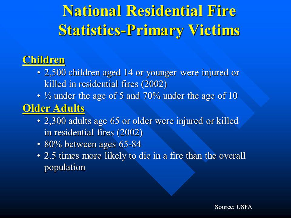 National Residential Fire Statistics-Primary Victims
