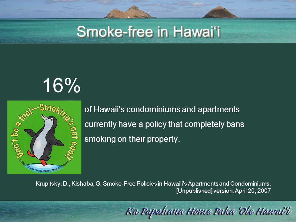 16% Smoke-free in Hawai'i