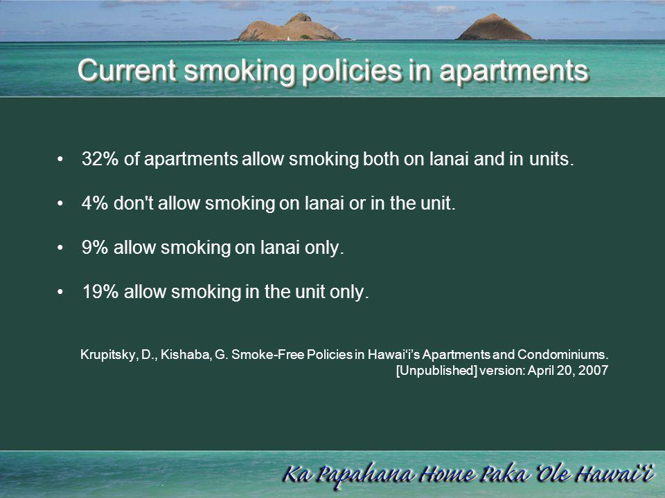 Current smoking policies in apartments