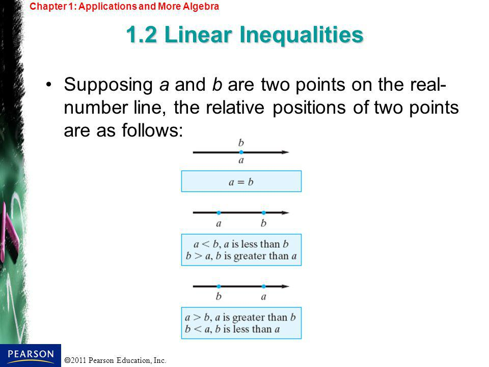 Chapter 1: Applications and More Algebra