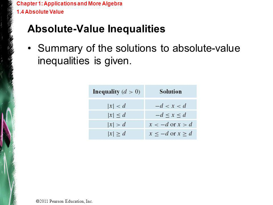 Absolute-Value Inequalities