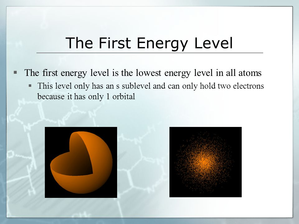 The First Energy Level The first energy level is the lowest energy level in all atoms.
