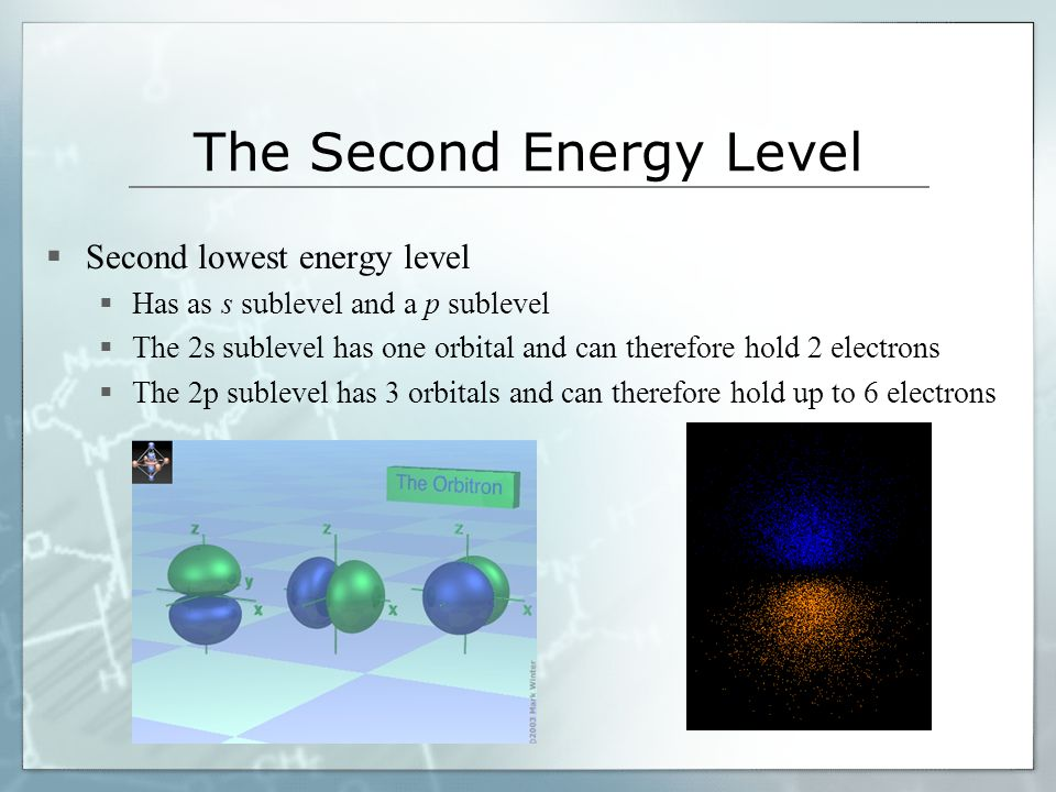 The Second Energy Level
