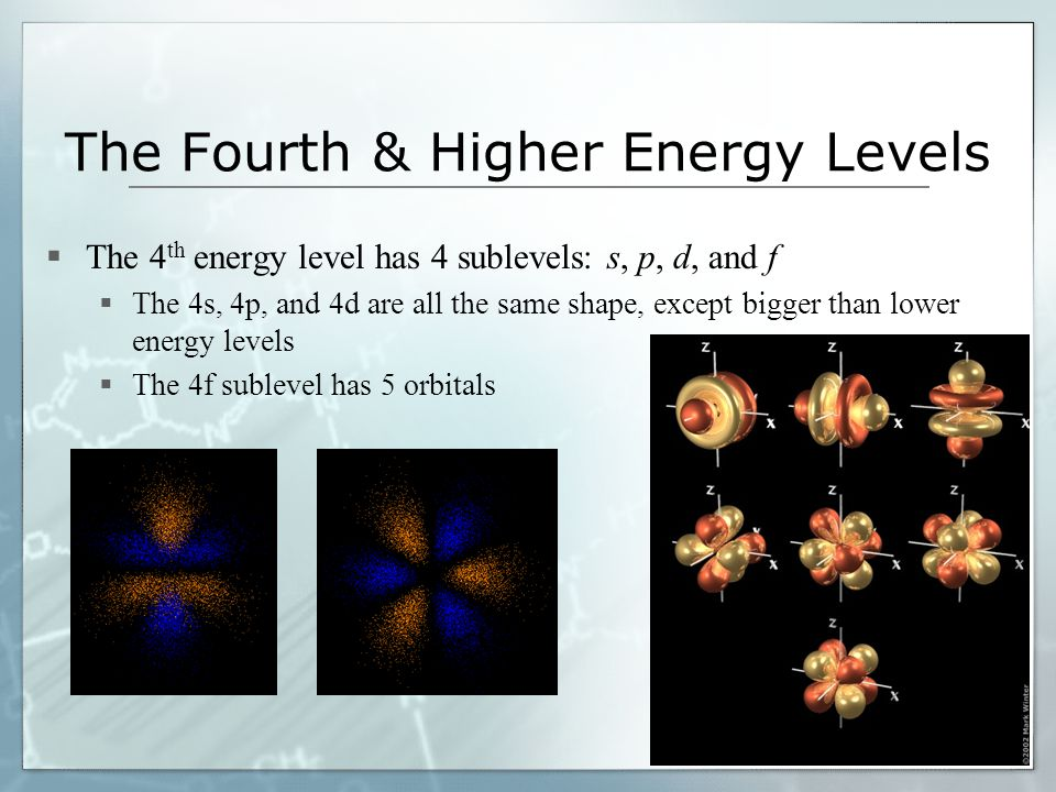 The Fourth & Higher Energy Levels