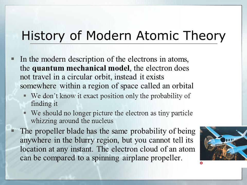 History of Modern Atomic Theory