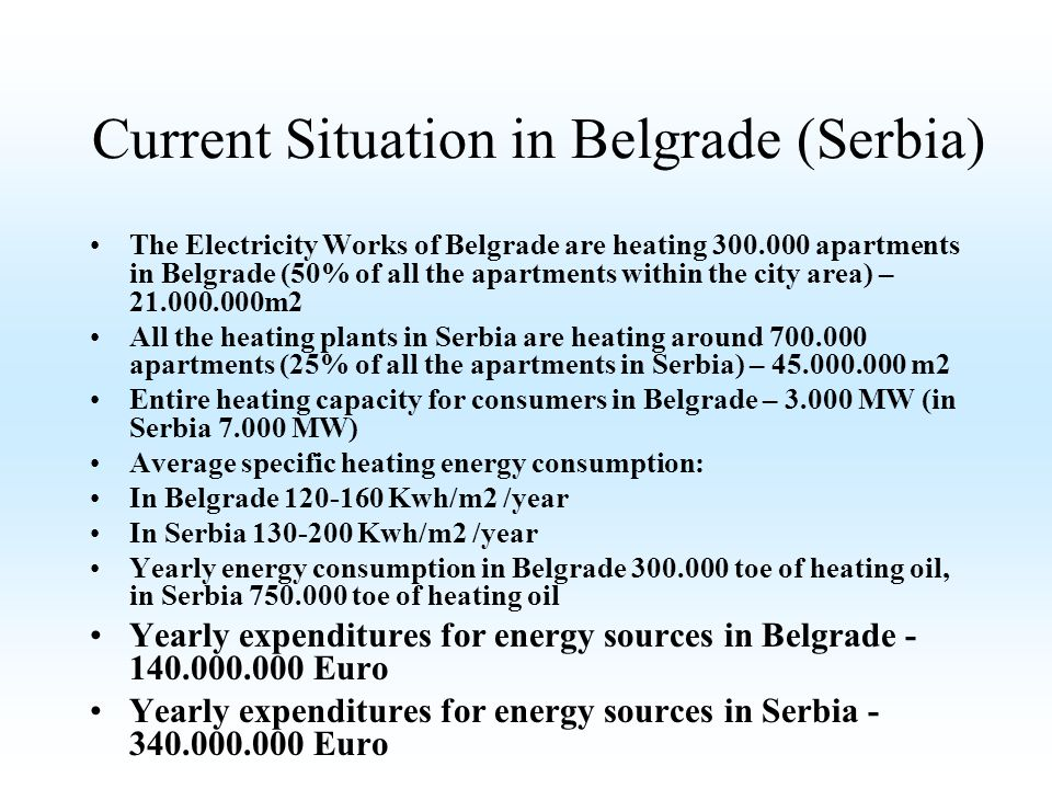 Current Situation in Belgrade (Serbia)