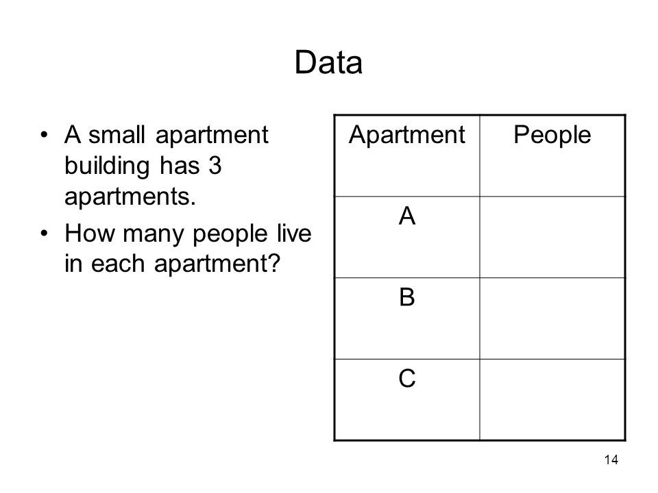 Data A small apartment building has 3 apartments.
