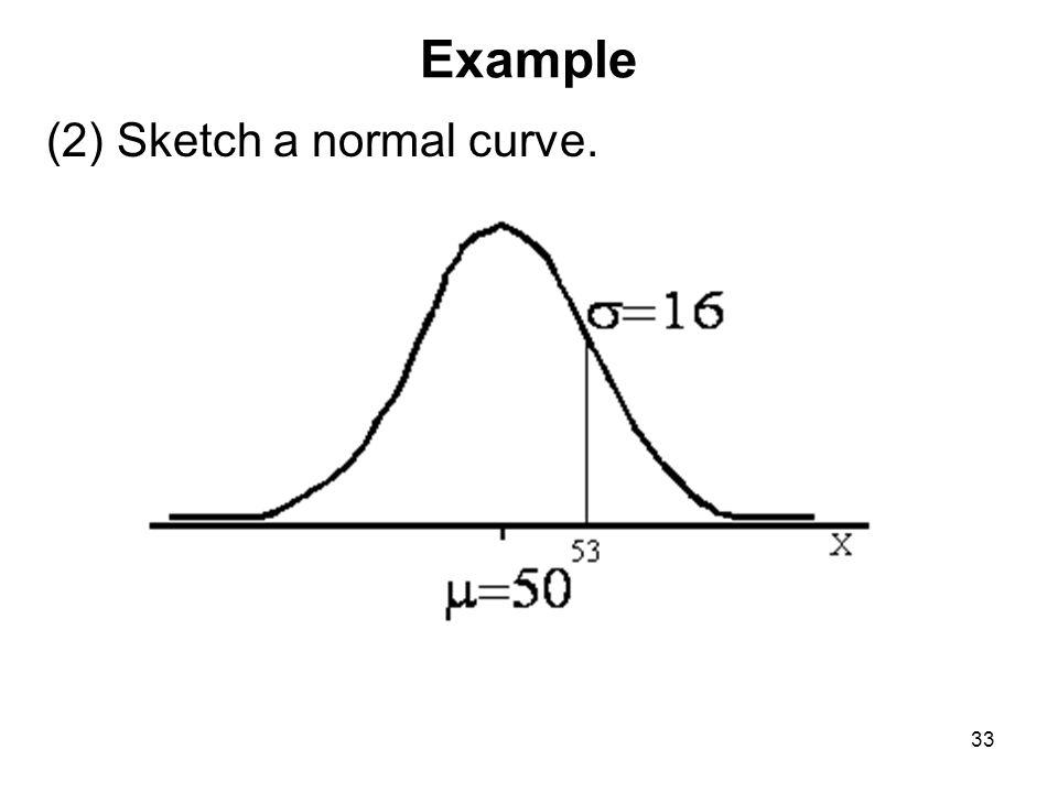 Example (2) Sketch a normal curve.