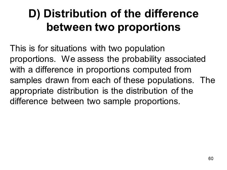 D) Distribution of the difference between two proportions