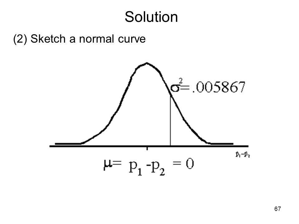 Solution (2) Sketch a normal curve