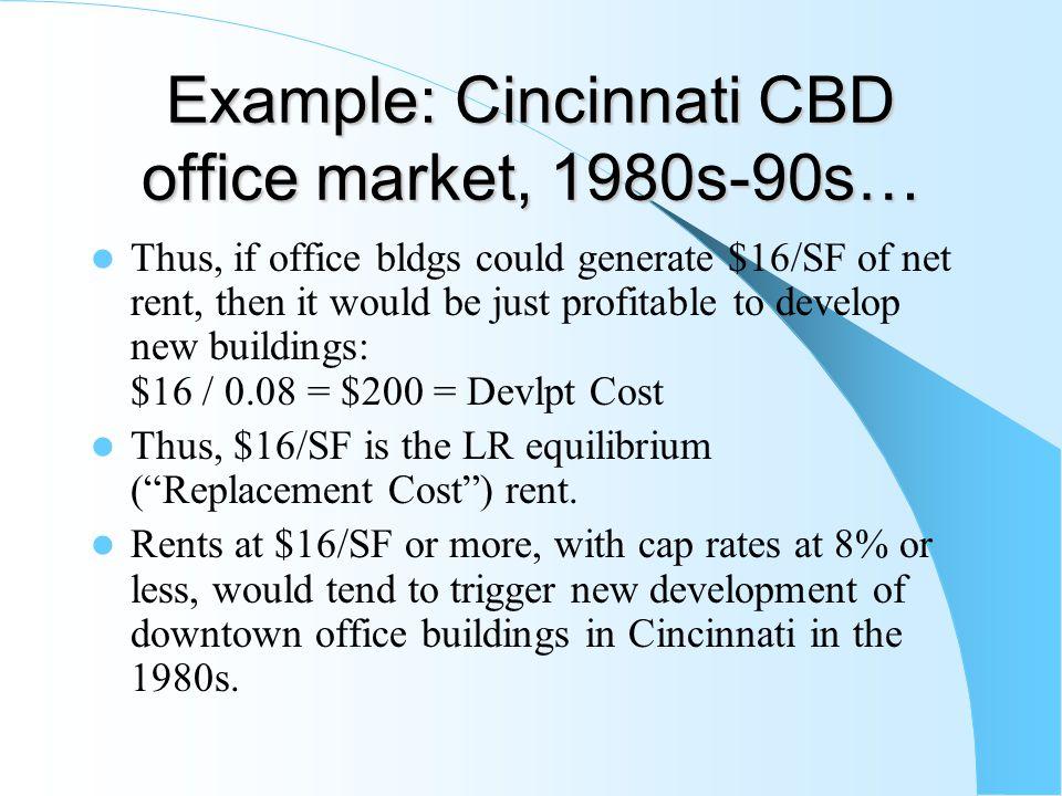 Example: Cincinnati CBD office market, 1980s-90s…