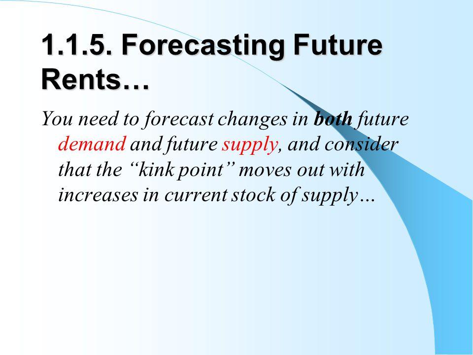 1.1.5. Forecasting Future Rents…