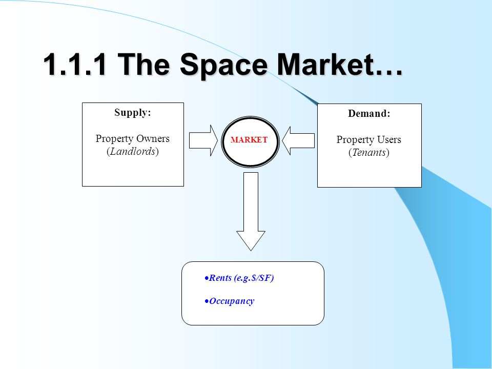 1.1.1 The Space Market… Supply: Demand: Property Owners Property Users
